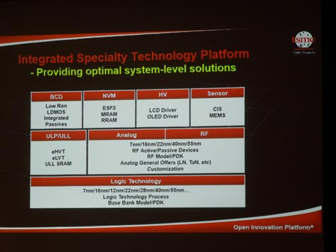 Integrated Specialty Technology Platform