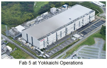 Fab 5 at Yokkaichi Operations